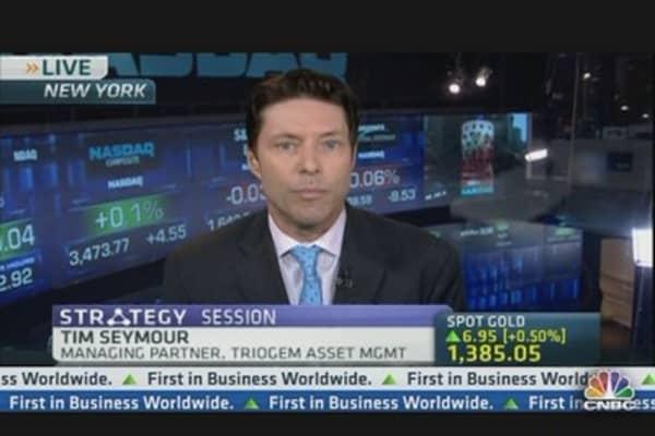 Abenomics - The New Fed?