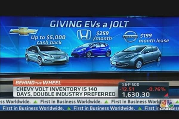 GM Slashes Chevy Volt Prices