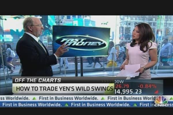 Trading Yen's Wild Swings
