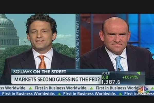 Are the Markets Second Guessing the Fed?