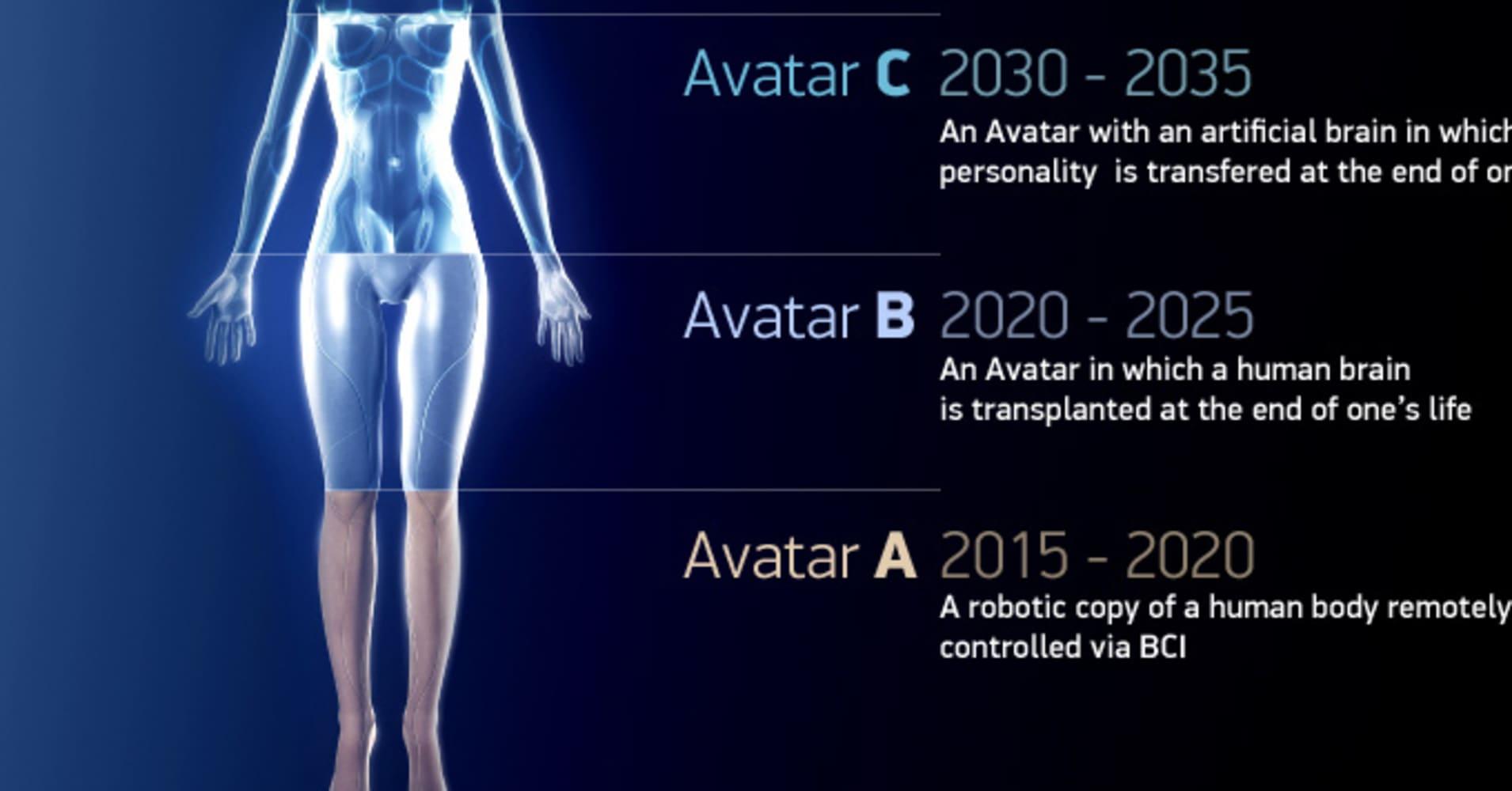 future iphone 1000. future iphone 1000