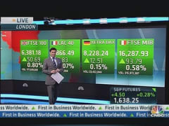 Global Markets: European Stocks Pare Losses