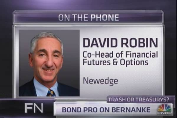 Market's Lost Confidence In Bernanke: Bond Pro