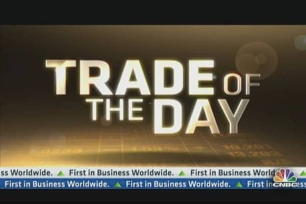 Trade of the Day: How to Trade Fixed Income?