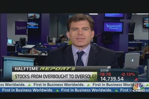 Mike Santoli's Four Cheap 'Buy' Stocks