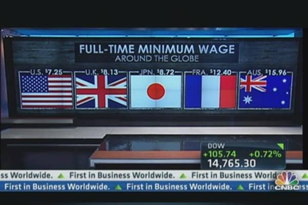 Global Full-Time Minimum Wage