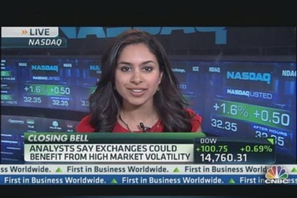 Capitalizing on the Volatility