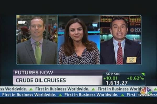 Futures Now: Crude Oil Cruises