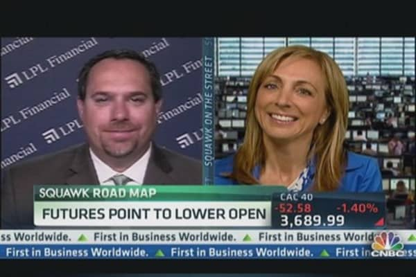 Markets Awaiting Jobs Data
