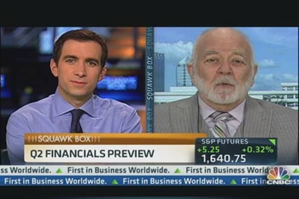 Bove: 'Sloppy' Quarter But Buy Banks on Weakness