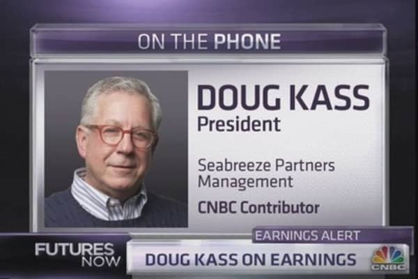 Kass: I¿m 'Very Concerned' About Earnings