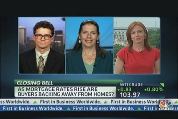 Buyers Back Away as Mortgage Rates Rise