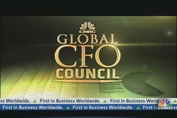 CNBC's Exclusive CFO Survey Results