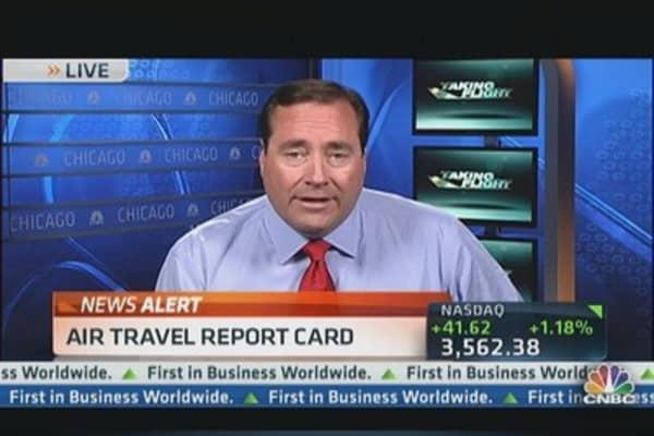 Air Travel Delays; Best & Worst Scores