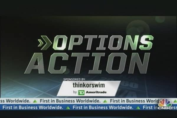Options Action: Bullish Bet on JPMorgan