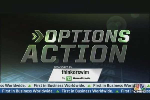 Options Action: Traders Bet on Yahoo