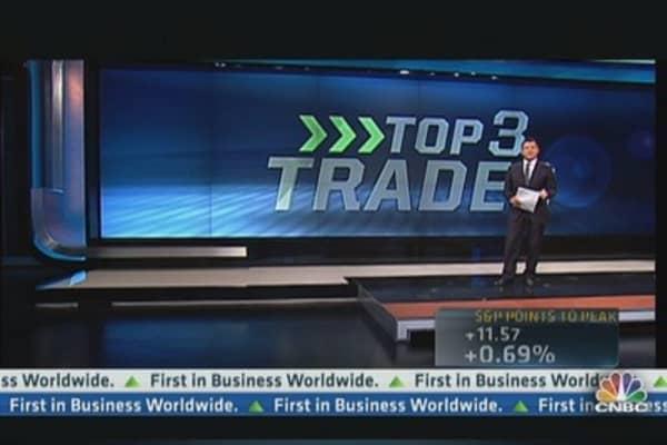 Top 3 trades: JNJ, Yahoo, Coca-Cola