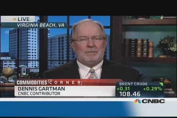 Gartman very bullish on gold