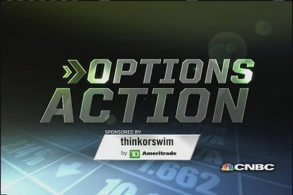 Options Action: Bearish bet on Caterpillar