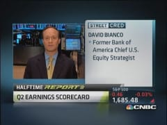 Q2 earnings scorecard