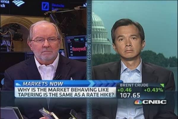 Fed tapering = tightening?