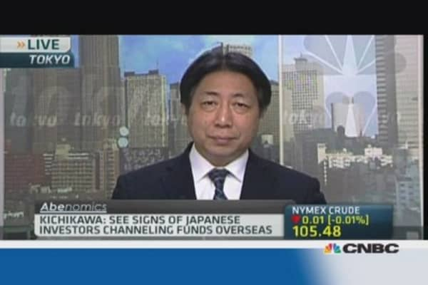 Can Japan actually hit its 2%inflation target?