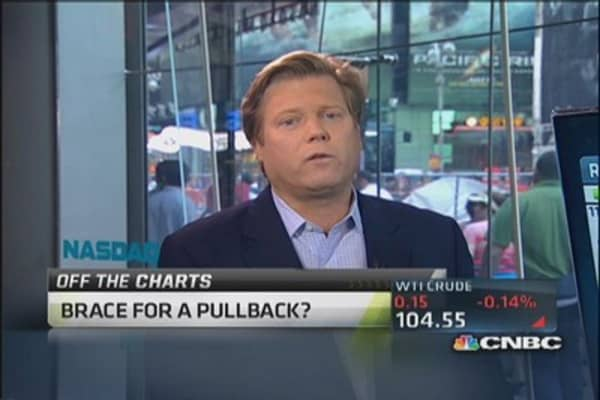 More downside risk in stocks: Technician