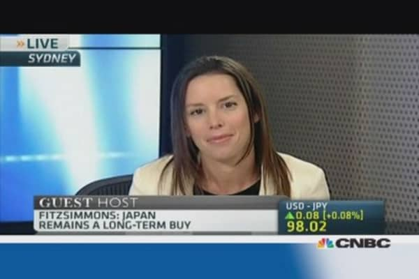 What Japan's latest data means for the Nikkei