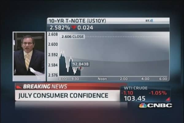 July consumer confidence 80.3