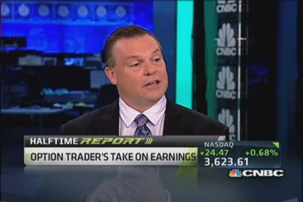 Options market's top earnings plays