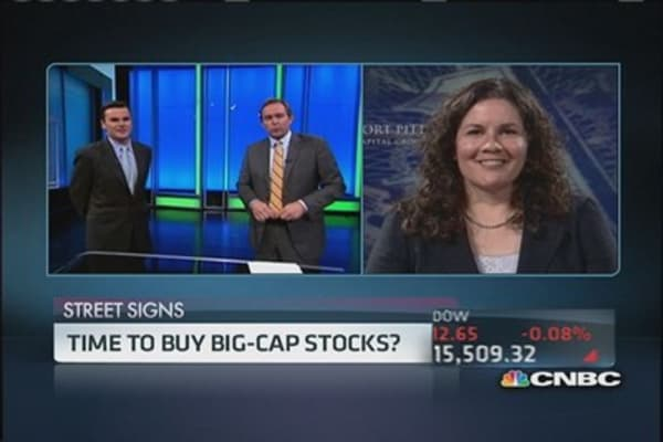 Time to buy big-cap stocks?