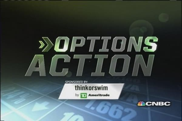 Options Action: Goodyear up 9% today