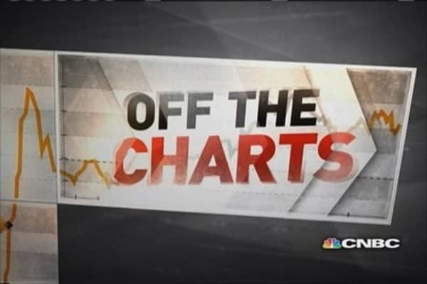 Off the Charts: A crude reality