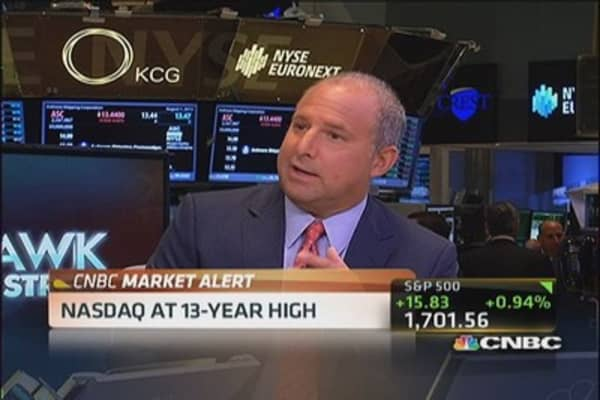 Kaminsky's views on rates, bonds & taper
