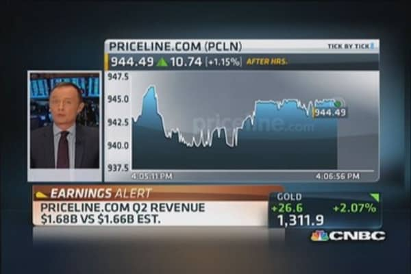 Priceline reports earnings