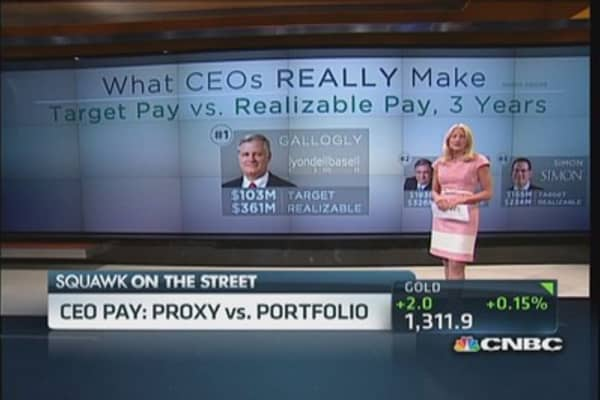What CEOs really make