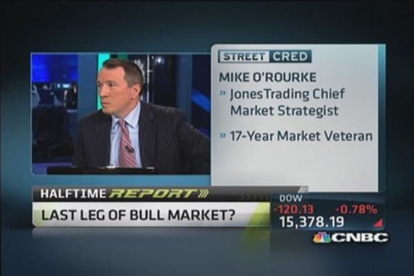 Bull market: Party about to end?