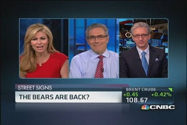 Are the bears back?