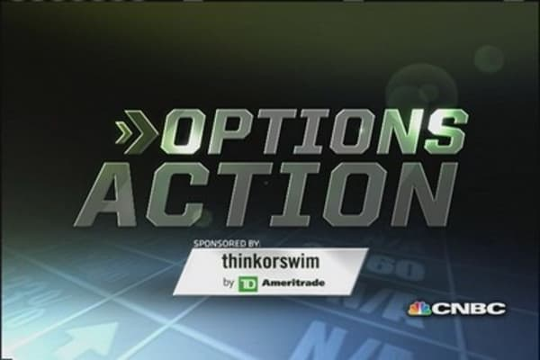 Options Action: Big sellers of Citigroup