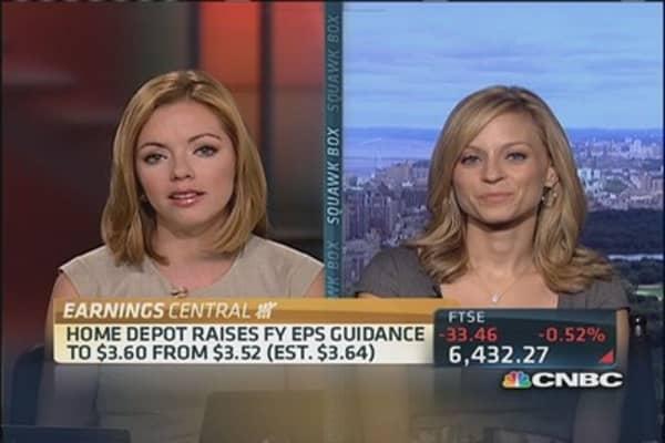 Earnings Recap: BBY, JCP & HD