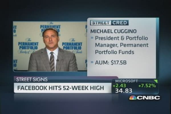 Facebook is a great long-term holding: Pro