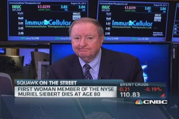 Cashin's outlook on gold