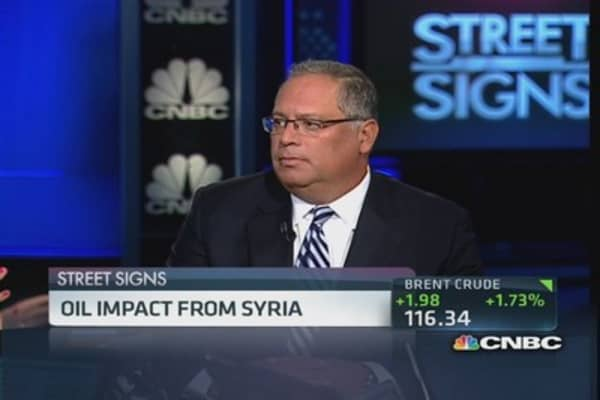 Oil impact from Syria