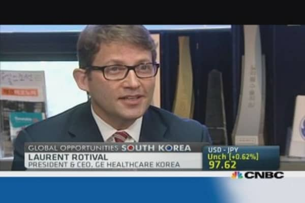 Is South Korea the right scene for multinationals?