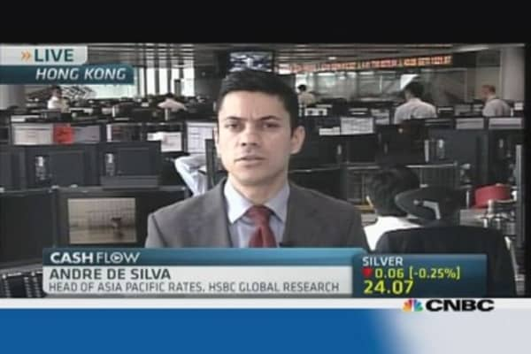 How to play emerging market bonds