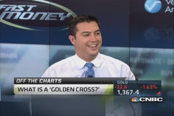 Technical watch: Apple's golden cross
