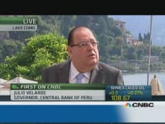 How Fed policy impacted Peru