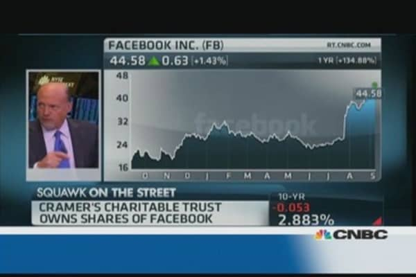 Cramer: Facebook is still undervalued