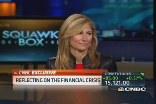 Lessons from the financial crisis of 2008