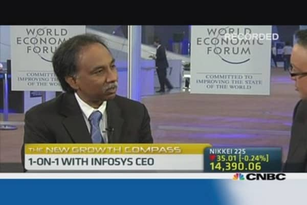 Infosys: Innovation boosted our client relevance